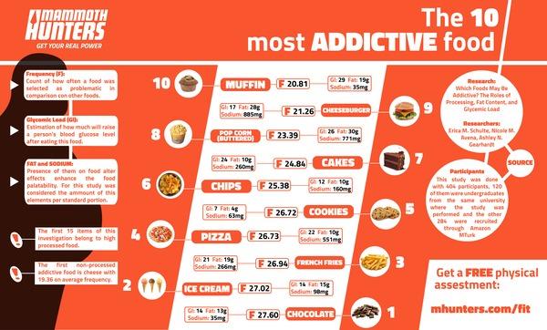 las 10 comidas más adictivas