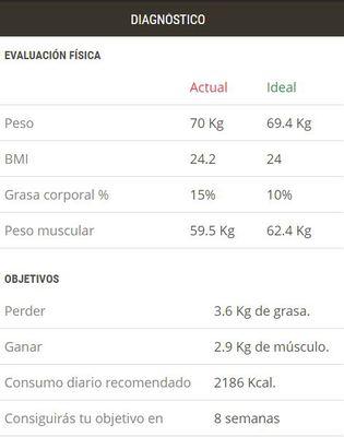 Cálculo de calorías para subir de peso