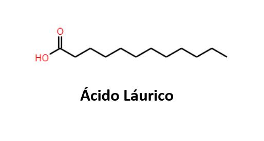 ácido laúrico para entrar en cetosis