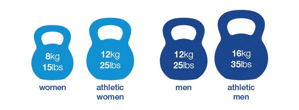 pesos para ejercicios con kettlebells hombres y mujeres