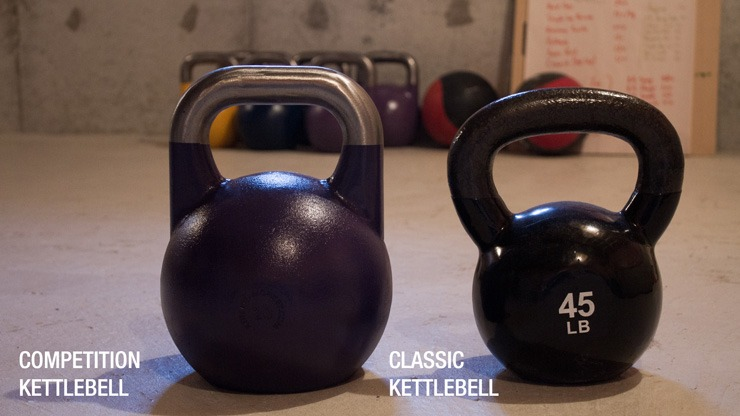 Tipos de kettlebell por asa